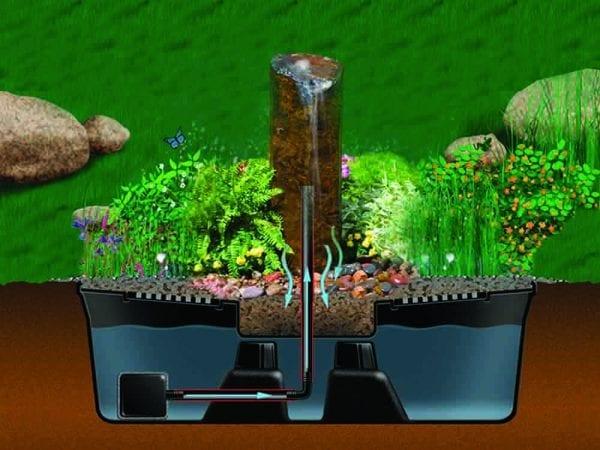 Outdoor-Fountain-Diagram-600x450